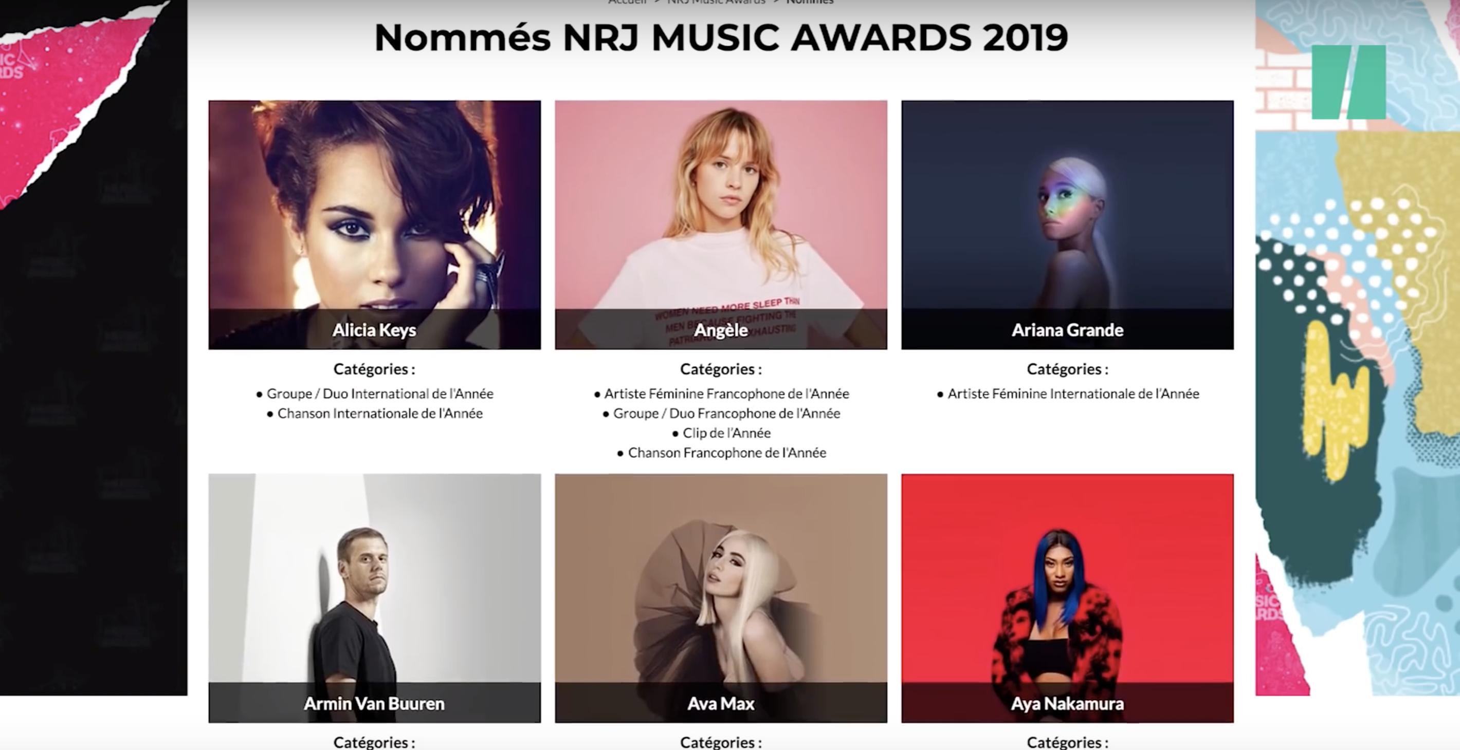 NRJ Music Awards 2019 - NRJ Music Awards - NMA 2019 - NMA - votes