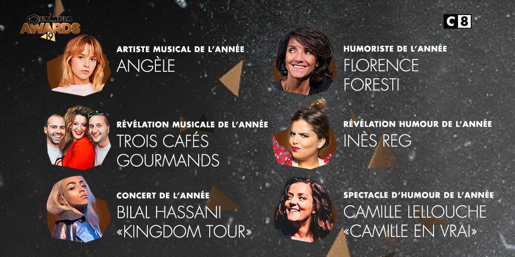 Olympia Awards - Olympia Awards 2019 - C8 - Palmarès