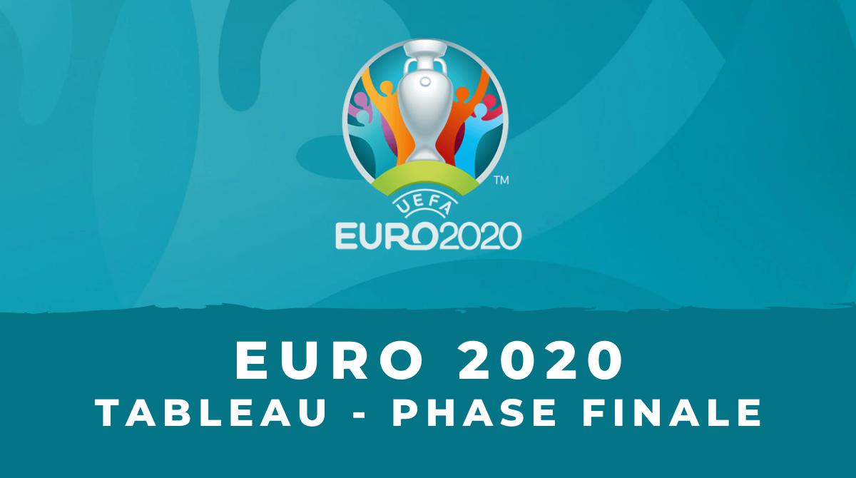 Euro 2020 - finale - M6 -