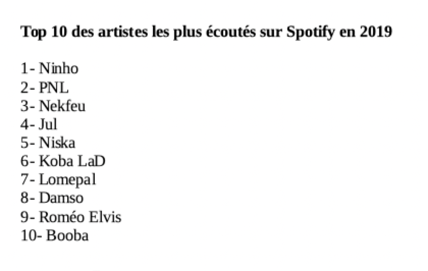 top streaming 2019 - Spotify - top 10 - top artistes