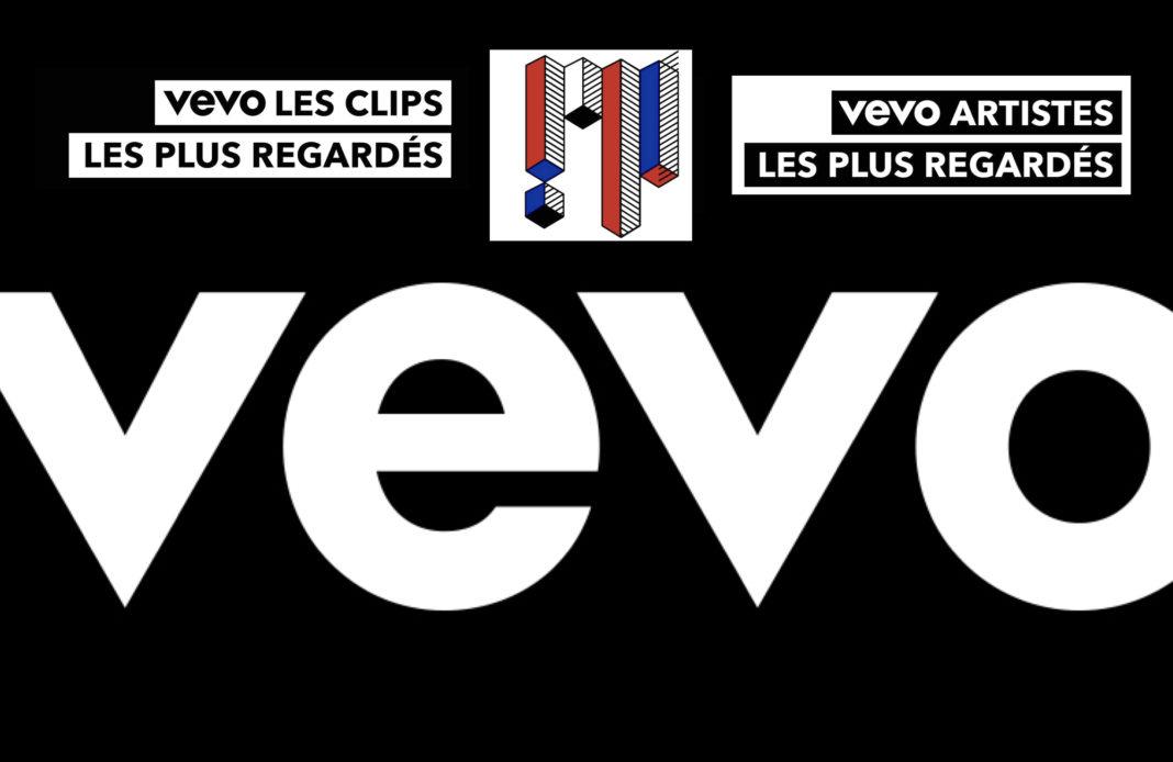 VEVO - top artistes - top clips - 2019